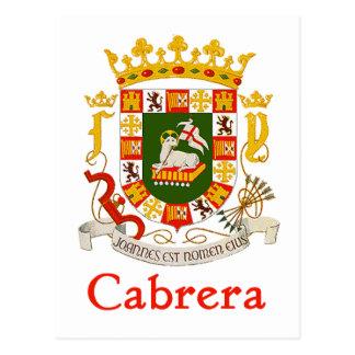 Cabrera Shield of Puerto Rico Postcard