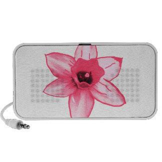 Cactus Pink Flower Template increase decrease size Mini Speaker