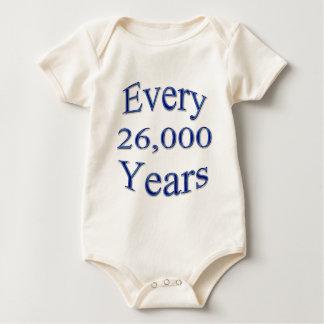 Cada 26000 años enterito
