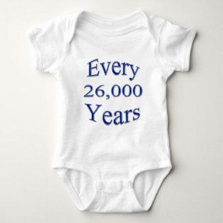 Cada 26000 años mameluco de bebé
