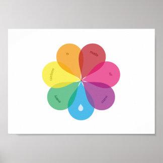 Cada arco iris se hace del agua póster