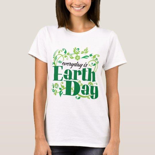 Cada día es Día de la Tierra Playera