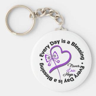 Cada día es una bendición - espere Leiomyosarcoma Llaveros