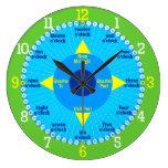 Cada segundo cuenta - el reloj de aprendizaje azul