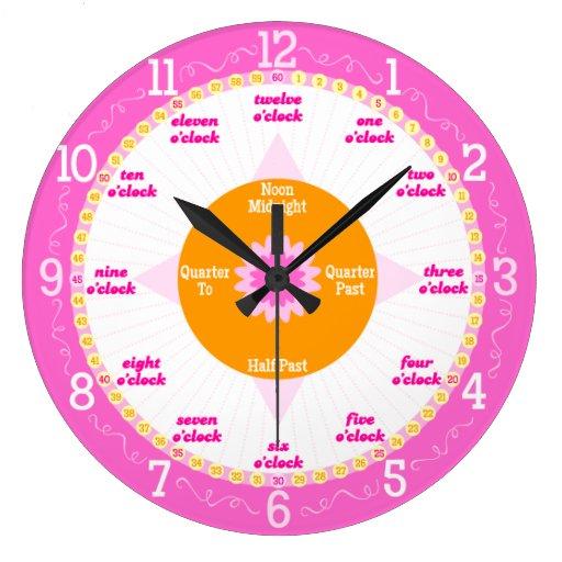 Cada segundo cuenta - el reloj de aprendizaje del