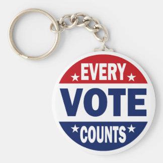 Cada voto cuenta llaveros