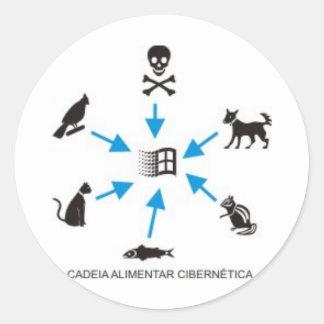 Cadeia alimentar cibernética adesivos