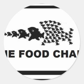 Cadena alimentaria etiqueta redonda