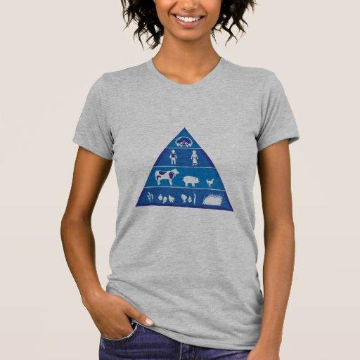 Cadena alimentaria revisada camisetas