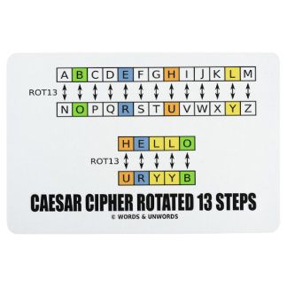 Caesar Cipher Rotated 13 Steps Cryptography Floor Mat