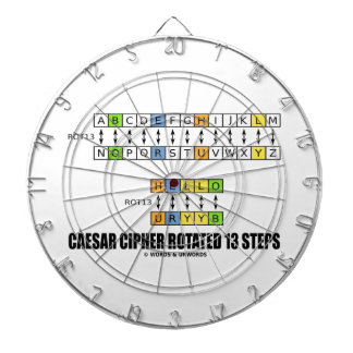 Caesar Cipher Rotated 13 Steps (Substitution) Dartboards