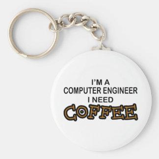 Café de la necesidad - ingeniero informático llavero redondo tipo pin