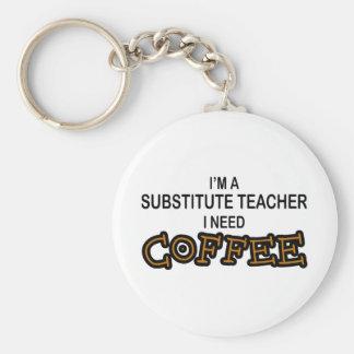 Café de la necesidad - profesor sustituto llavero redondo tipo pin