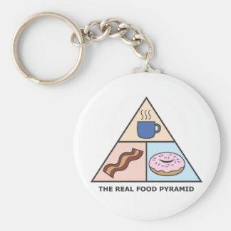 Café, tocino y anillos de espuma - la pirámide de  llavero redondo tipo pin