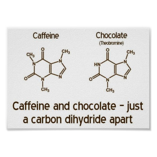 Apart Vs A Part: Caffeine And Chocolate Poster