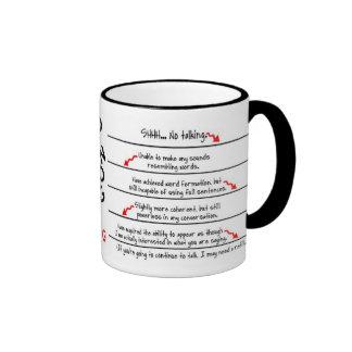 Caffeine Levels Coffee Addict Mug - Left Handed