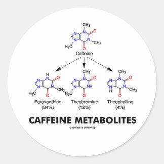 Caffeine Metabolites (Caffeine Molecule Chemistry) Round Stickers