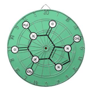 caffeine molecular structure dartboard with darts