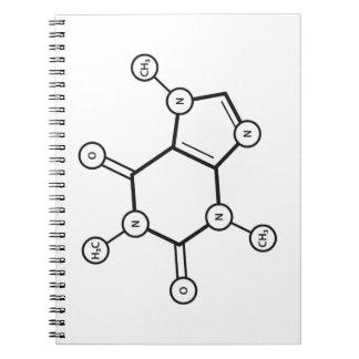 caffeine molecular structure notebook