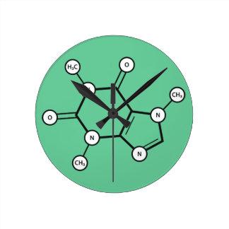 caffeine molecular structure round clock