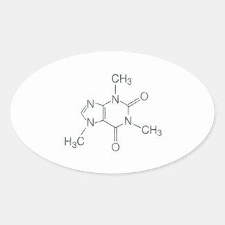 Caffeine Molecule for Coffee Lovers Oval Sticker