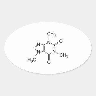 Caffeine Molecule Oval Sticker