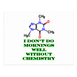 Caffeine Morning Green The MUSEUM Zazzle Gifts Post Card