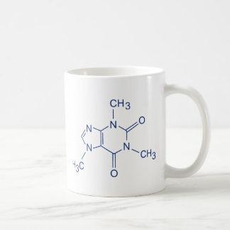 Caffeine Coffee Mugs