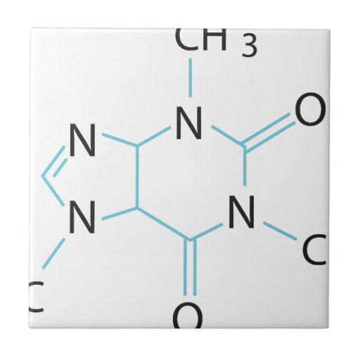 Caffeine Ceramic Tiles