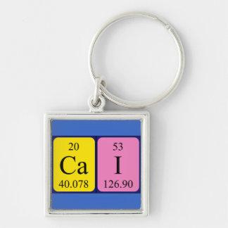 Cai periodic table name keyring