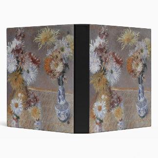 Caillebotte Four Vases of Chrysanthemums Binder