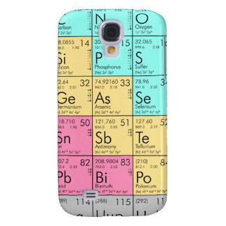 Caja de la tabla periódica para el iPhone 3G/3Gs
