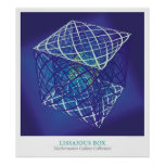 Caja de Lissajous Poster
