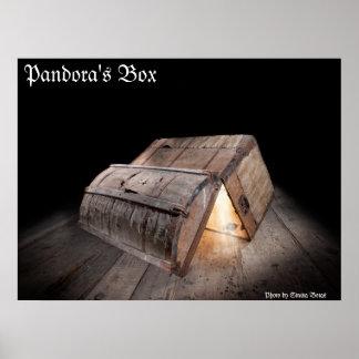 Caja de Pandora Poster