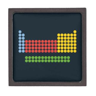 Caja de regalo de la tabla periódica caja de recuerdo de calidad
