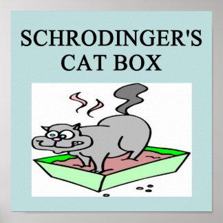 caja del gato de los schrodinger póster