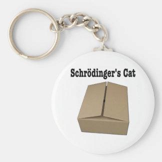 Caja del gato de Schrodinger Llavero Redondo Tipo Pin