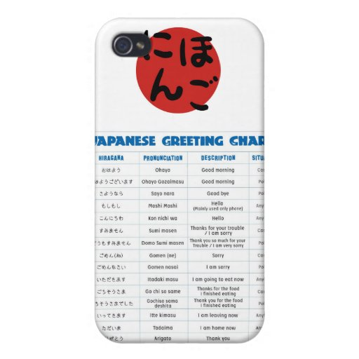 Caja japonesa del teléfono de la carta del saludo iPhone 4/4S carcasa