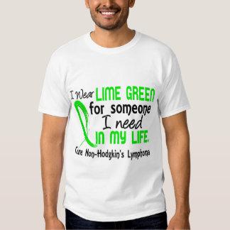 Cal para alguien necesito linfoma Non-Hodgkin Polera