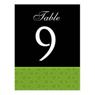 Cal y tarjeta negra B461 del número de la tabla Tarjeta Postal