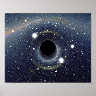 Calabozo de la galaxia en poster del espacio