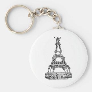 Calavera de la torre Eiffel C. último 1800's Llavero