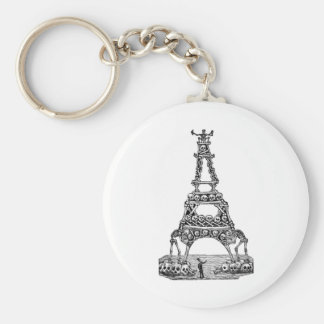 Calavera of the Eiffel Tower c. late 1800's Keychain