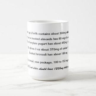 Calcium content mug