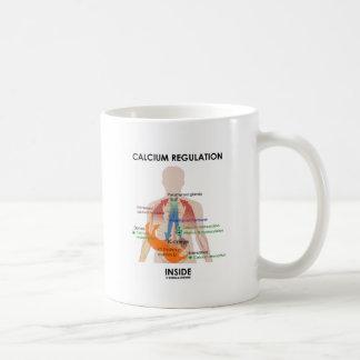 Calcium Regulation Inside (Health Medicine) Mugs