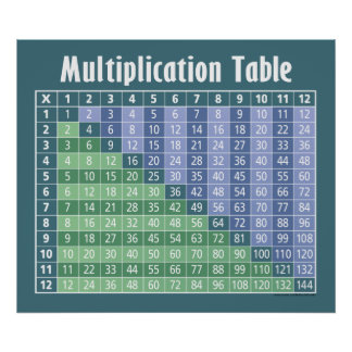 ¡calculadora inmediata de la tabla de multiplicaci impresiones