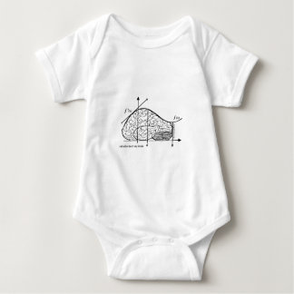 Calculus Hurts my Brain Baby Bodysuit