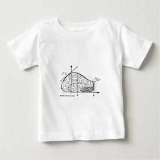 Calculus Hurts my Brain Baby T-Shirt