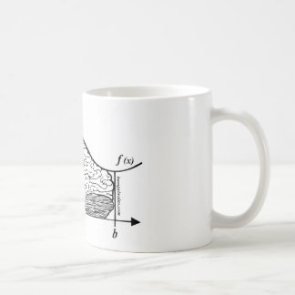 Calculus Hurts my Brain Classic White Coffee Mug
