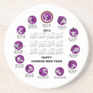 Calendario de la Feliz Año Nuevo del zodiaco de 20 Posavasos Cerveza